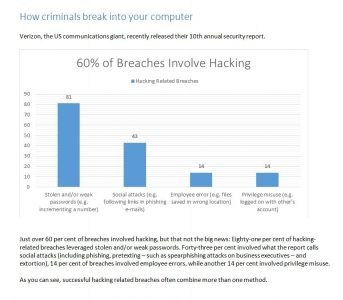 How Criminals Break Into Your Computer