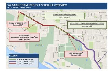 UBC C+CP road closure notice – SW Marine Drive closure starts May 8