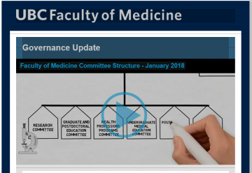 FoM Governance Renewal: Implementing our Renewed Committee Structure