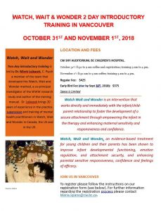 Watch, Wait & Wonder Introductory 2 Day Training October 31st and November 1st