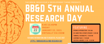 You Are Invited: BCCHR 5th Annual Brain, Behaviour & Development Research Day